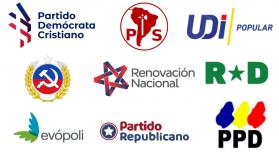 Cambiar o morir: la crisis terminal de los partidos políticos chilenos